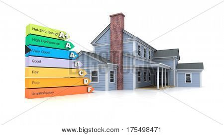 3D rendering of a house, with a energy efficiency rating chart