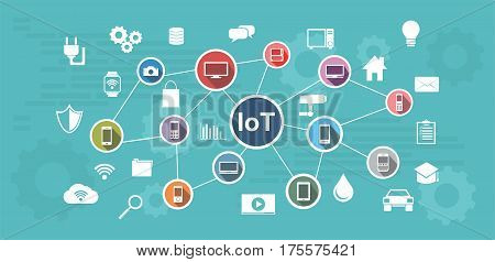 Internet of Things. IoT , Abstract concept.of integrated devices poster