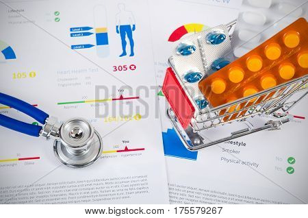 Concept Of Drug Prices. Set Of Drugs In The Shopping Trolley