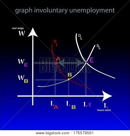 Graph of supply and demand. Vector Illustration.