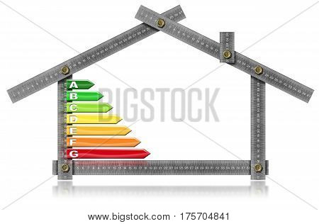 Energy Efficiency - Grey metal ruler in the shape of house with energy efficiency rating. Isolated on white background