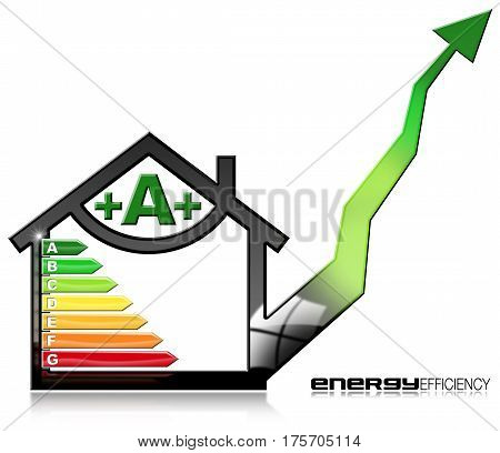 Energy Efficiency A - 3D illustration of a symbol in the shape of house with energy efficiency rating. Isolated on white background