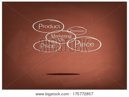 Business Concepts Illustration of 4Ps or Marketing Mix Model for Management Strategy on Brown Chalkboard. A Foundation Concept in Marketing. .