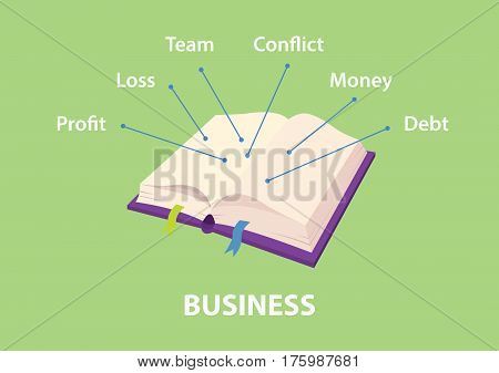 illustration of business handbooks with explain and contain guide about profit, loss, team, conflict, money and debt vector