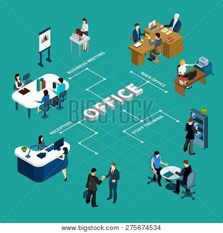 Office Isometric Flowchart With Reception Business Meeting Staff Training Interior Elements On Turqu
