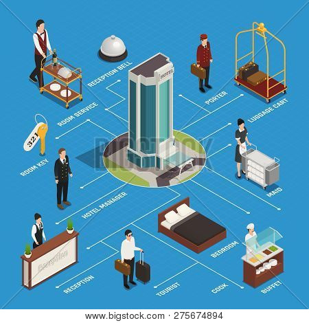 Hotel Building Staff And Customer Reception Room Service And Buffet Isometric Flowchart On Blue Back