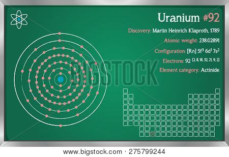 Detailed Infographic Of The Element Of Uranium.