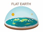 Flat earth concept illustration on white background. Isolated vector clip art. Ancient cosmology model and modern pseudoscientific conspiracy theory. poster