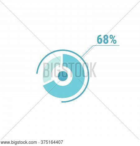 68 Sixty Eight Percent Vector Circle Chart, Percentage Diagram Graph For Web Ui Design, Flat Vector