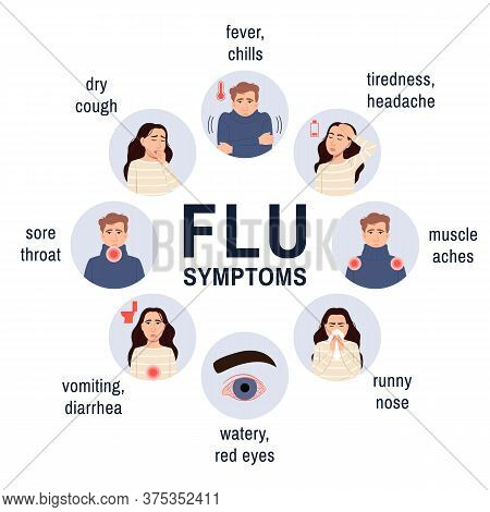 Cold And Flu Symptoms. Medical Flat Infographic Icons Set. Cartoon Sick Persons Man, Woman. Fever, C