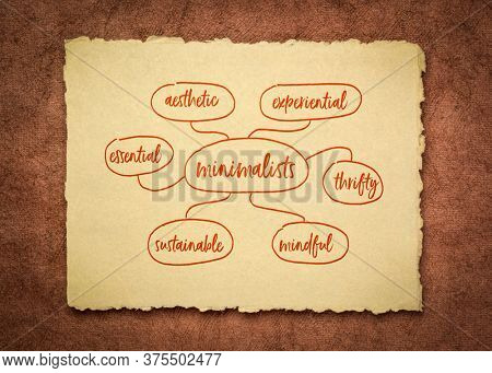 types of minimalists (aesthetic, essential, sustainable, mindful, thrifty, experiental) - a sketch or mind map on a handmade rag paper, minimalism and lifestyle concept