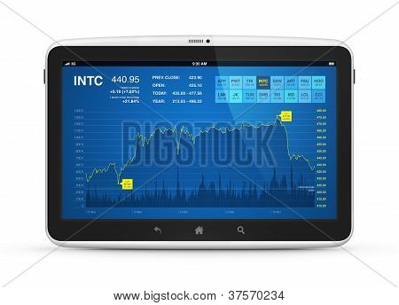 Modern digital tablet computer with stock market application on a screen. Isolated on white. poster