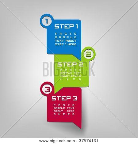 Three steps