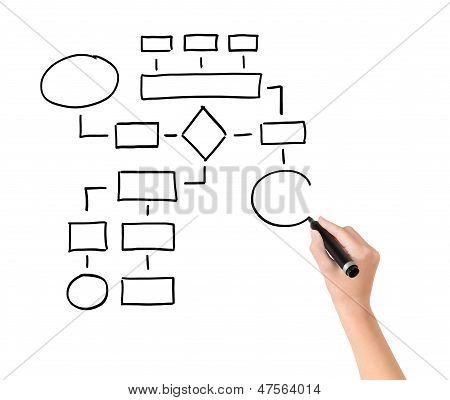 Flow Chart Drawing Illustration