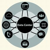 Data center and Centralized. System infrastructure management concept. Vector poster