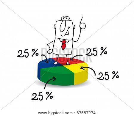 Statistics. Joe, the businessman, is a statistician