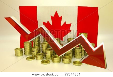 currency collapse - Canadian Dollar
