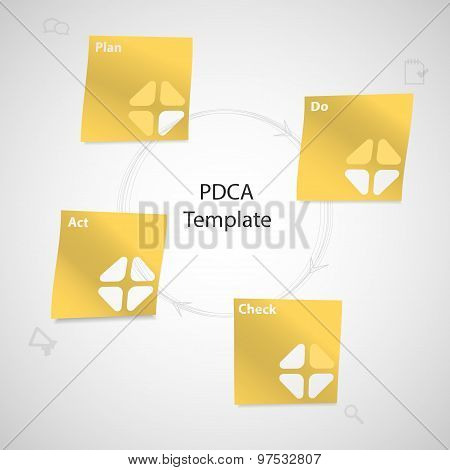 Yellow Paper Stickers With Pdca Method Template On Light