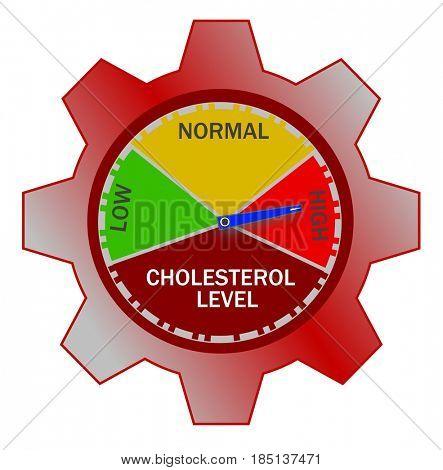 Cholesterol gauge