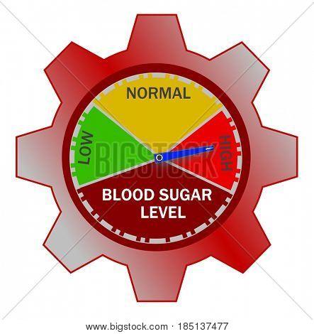 Blood sugar gauge