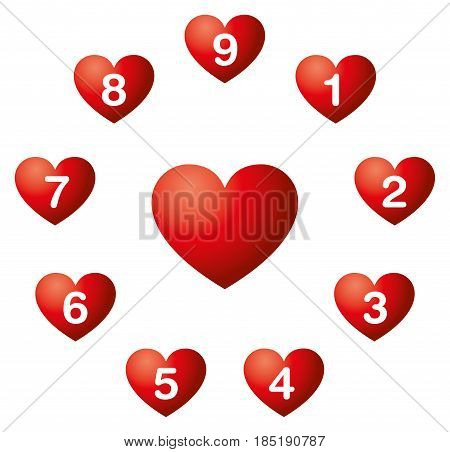 Heart numbers in a circle. Numerology. Nine soul urge numbers in red hearts around a heart symbol. The numbers reveal what we want more, what us drive, our inner urge. Illustration over white. Vector.