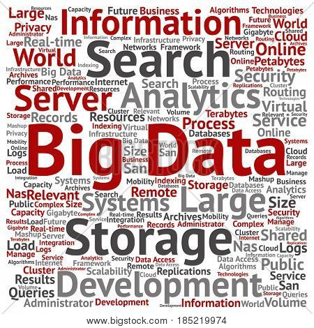 Concept or conceptual big data large size storage systems square word cloud isolated background. Collage of search analytics world information, nas development, future internet mobility text