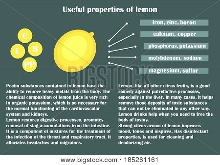 Infographic about the beneficial properties of lemon. One-piece flat lemon and text are isolated on a dark background. Helpful information. Vector Illustration.