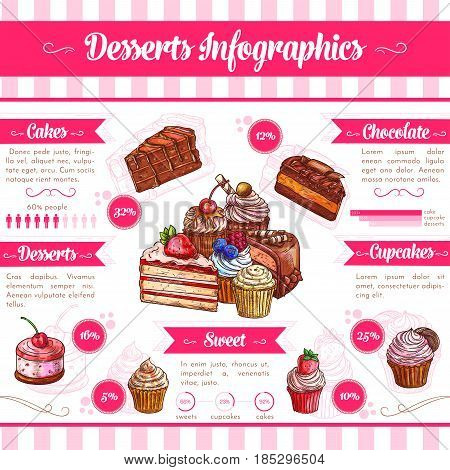 Desserts vector infographics on sweets consumption and low calories cakes and cream tortes. Sugar percent content and healthy ingredients or nutrition facts of pastry, baked cupcakes or candy