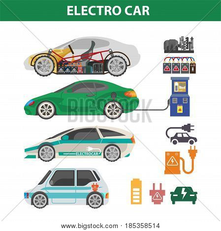 Electric automobiles colorful poster on white with ways of charging. Vector banner in flat design of electrocars inner construction, types of refueling. Eco transportation means template picture.