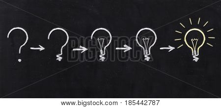 Black and white light bulb using doodle art on chalkboard background. Concept of the process of thinking