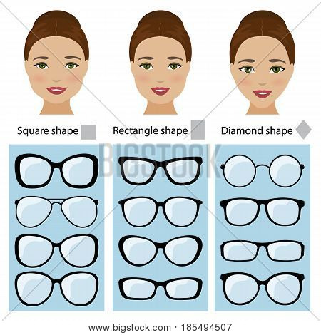 Spectacle frames shapes for different types of women face shapes. Face types as square, diamond, rectangle. Vector