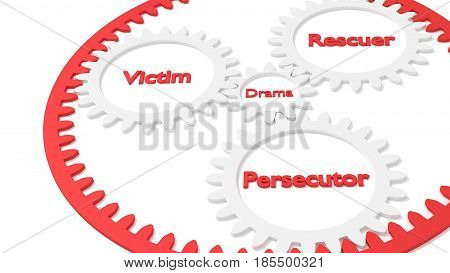 Drama triangle relationship between victim rescuer and persecutor illustrated as planetary gear 3D illustration