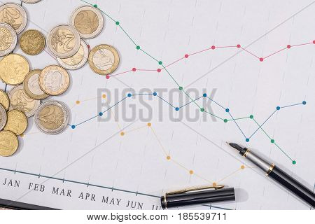Business Graph With Euro Coin, Banknote And Calculator