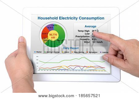 Someone holding a computer tablet showing a report of household energy consumption on a white background.