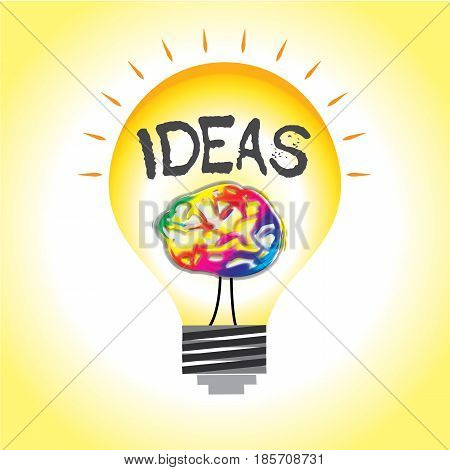 Ideas illumination with brain as abstract filament in light bulb