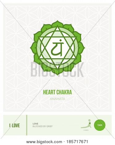 Heart chakra Anahata: chakras energy healing and yoga poses infographic