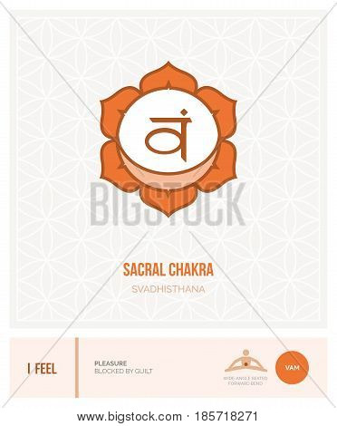 Sacral chakra Svadhisthana: chakras energy healing and yoga poses infographic