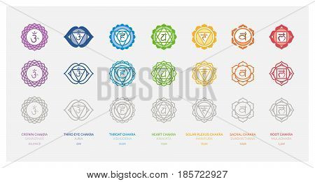 The seven chakras set their meaning and sanskrit name; spirituality and energy healing concept