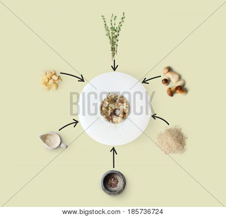Cooking italian food, risotto with wild mushrooms, isolated on beige background. Rice, fungus, sauce, parmesan and other ingredients around plate with dish ready