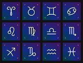 Horoscope set: Leo Virgo Scorpio Libra Aquarius Sagitarius Pisces Capricorn Aries Gemini Cancer. Zodiac vector signs astrology line icons linear logo Illustration. poster