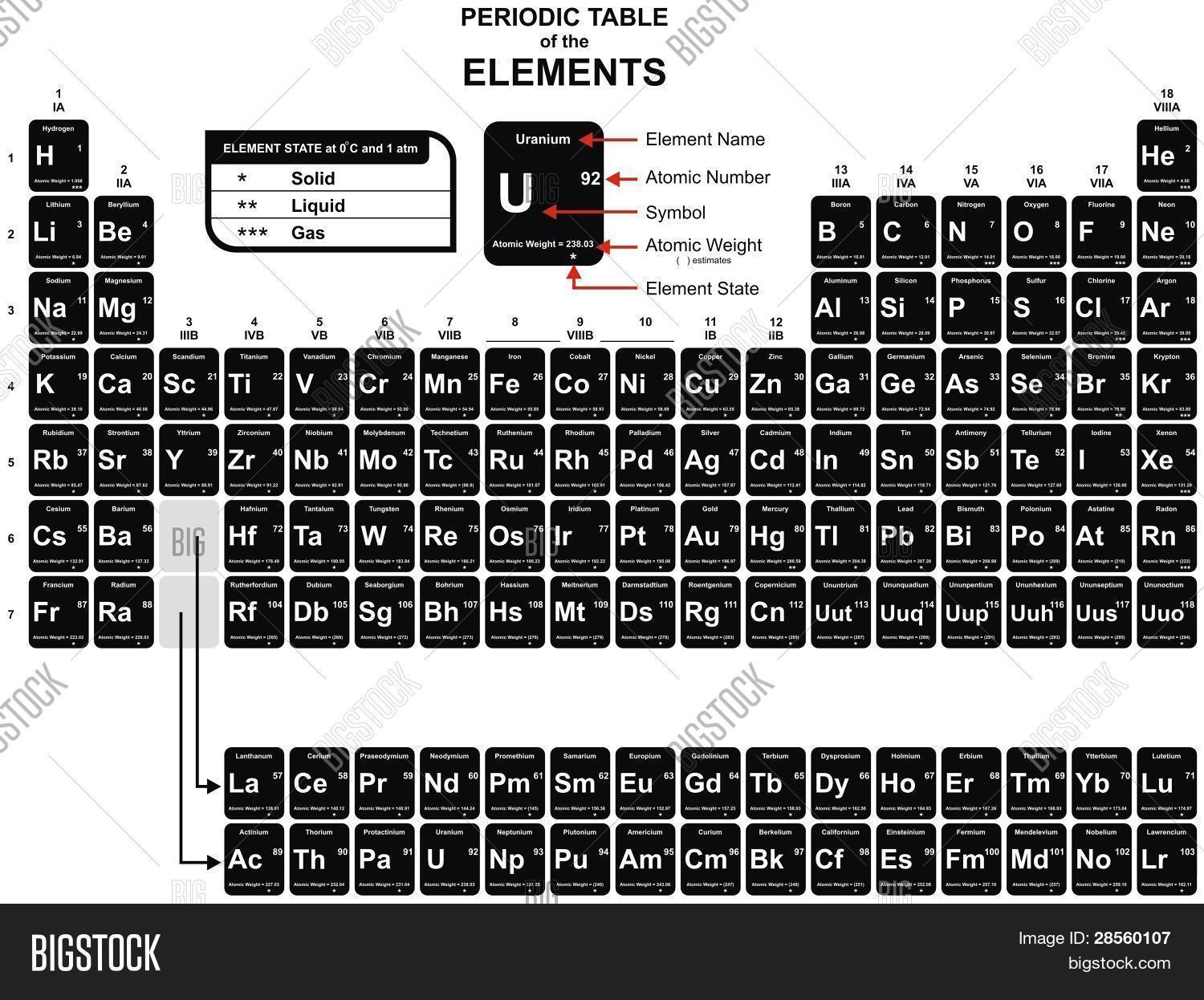 Vector periodic table chemical vector photo bigstock vector periodic table of the chemical elements including element name atomic number urtaz Image collections