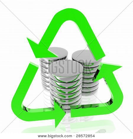 Environmental Concept