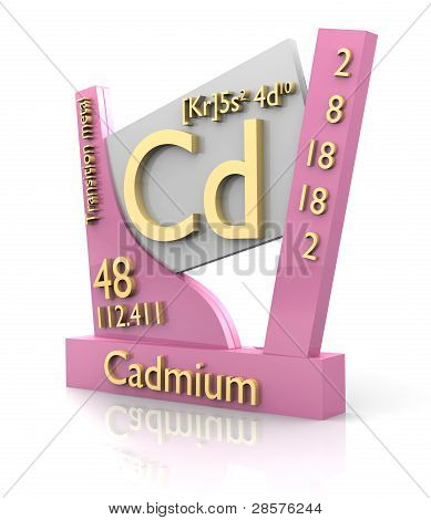 Cadmium Form Periodic Table Of Elements - V2