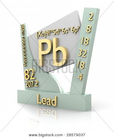 Lead Form Periodic Table Of Elements - V2