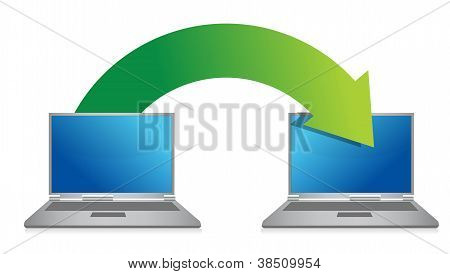 Transferring Files From Laptop