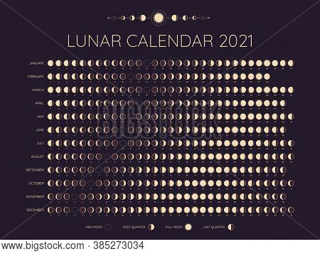 Moon Calendar 2021. Lunar Phases Cycles Dates, Full. New And Every Phase In Between, Moon Schedule M