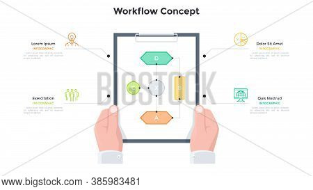 Hands Holding Document With Workflow Chart Or Block Diagram. Concept Of 4 Stages Of Strategic Busine