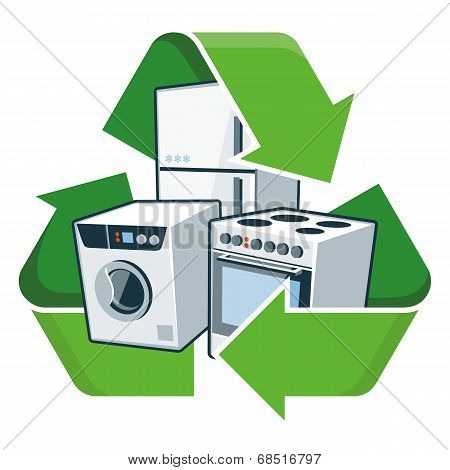 Recycle Large Electronic Appliances