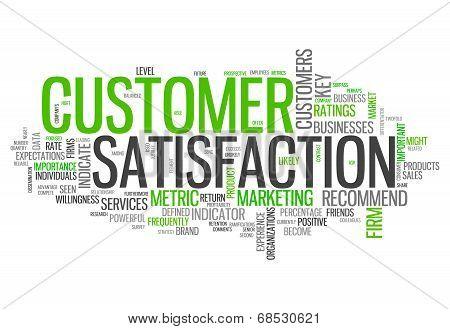 Word Cloud Customer Satisfaction