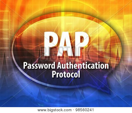Speech bubble illustration of information technology acronym abbreviation term definition PAP Password Authentication Protocol
